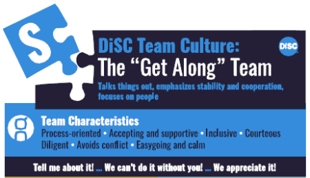 """The """"Get Along"""" Team DiSC S"""