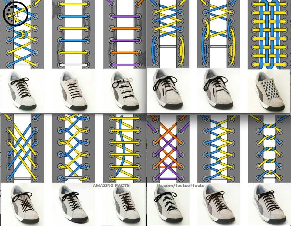 Shoelace styles for dress shoes