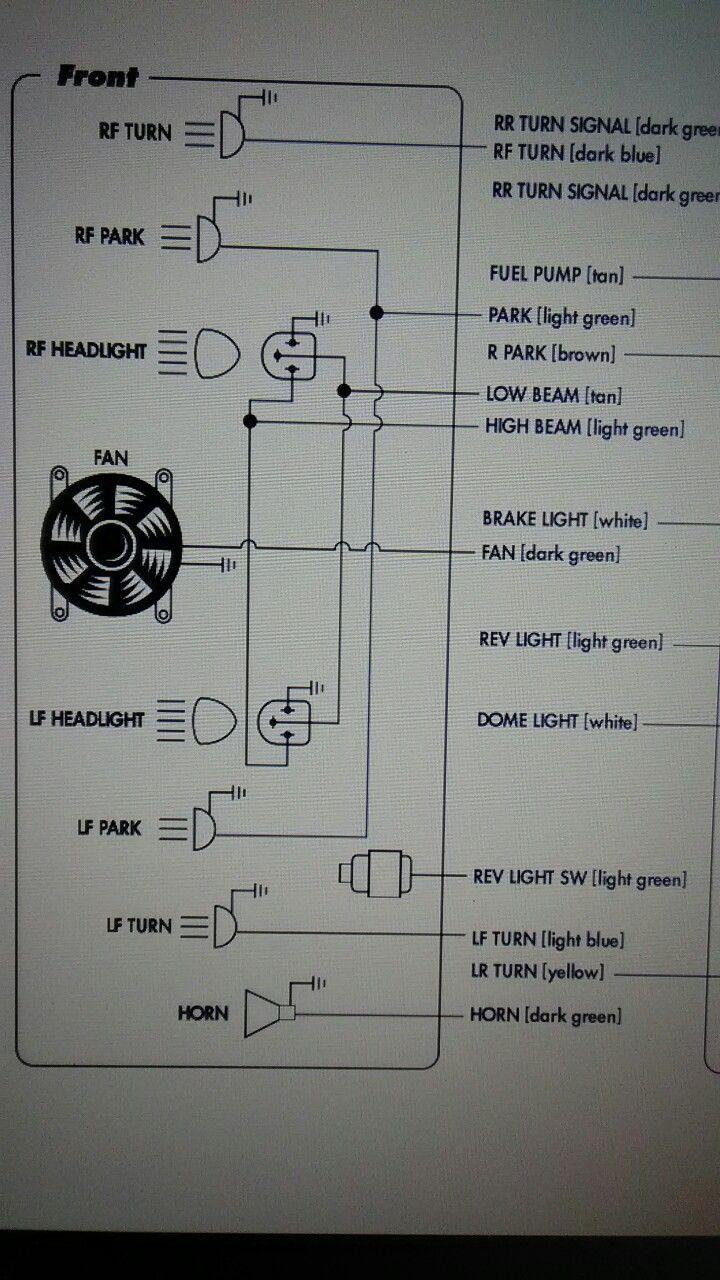 Pin De Dean Hardiman En Auto Wiring  Simple To Use