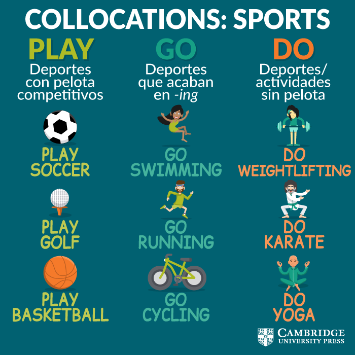 Sports Collocations Blog Cambridge Libros Para Aprender Ingles Como Aprender Ingles Basico Aprender Inglés