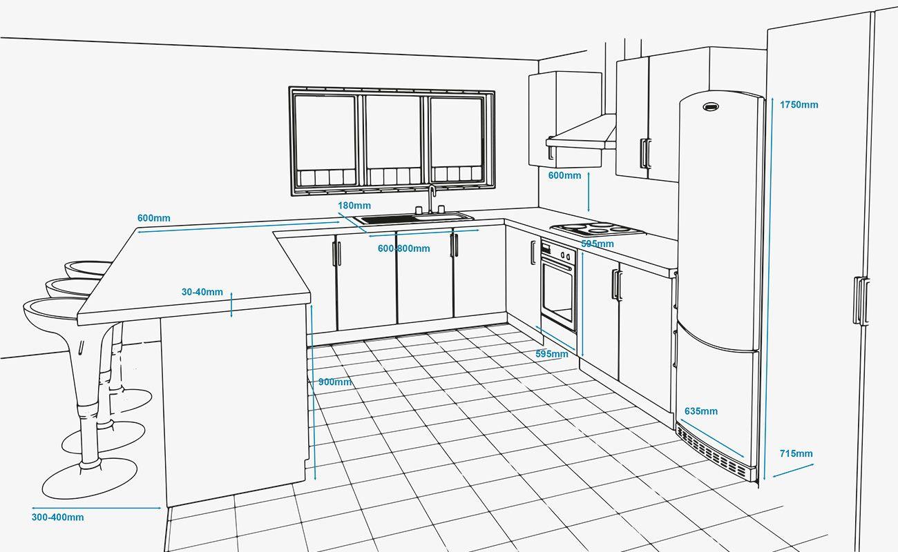 Resultado de imagen para kitchen measurements   Kitchen floor ...