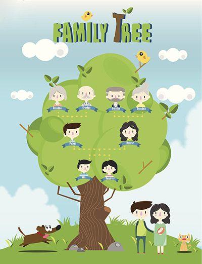 Family Tree Craft Template Ideas 14 Custom Family Tree Crafts