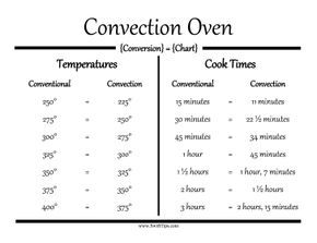 Convection Ovens Differ From Conventional Ovens In Both Temperature Settings And Cook Times Convection Oven Cooking Toaster Oven Recipes Toaster Oven Cooking