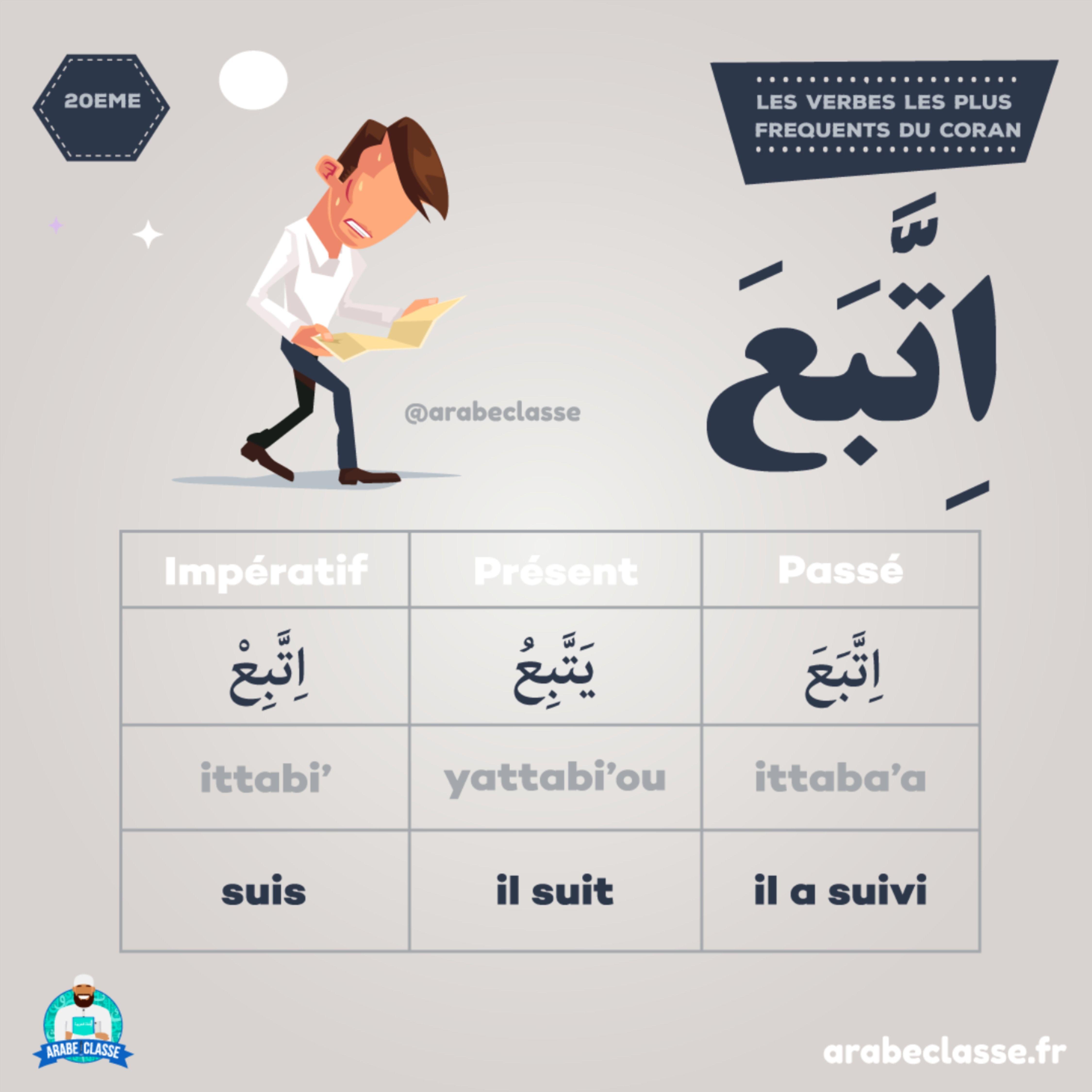 Les Verbes Du Coran Les Plus Frequents Suivre Apprendre L Arabe Cours D Arabe Methode De Lecture