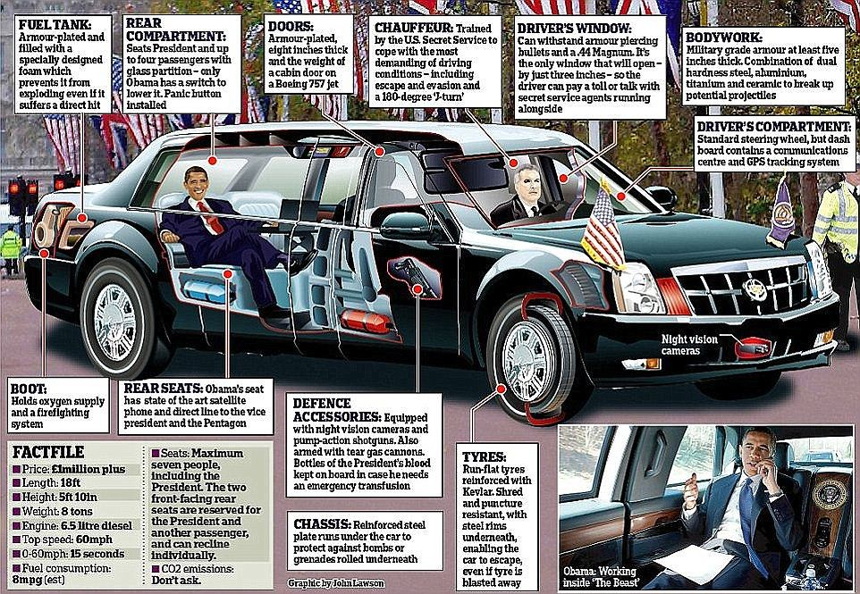 First look inside Trump\'s brand new bulletproof Cadillac One