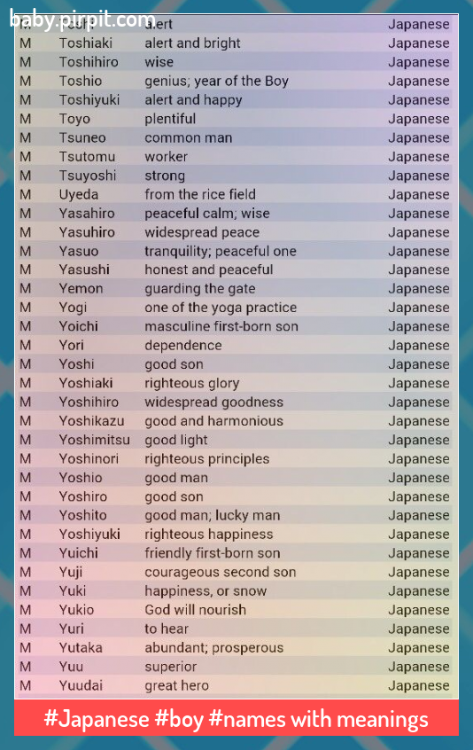 Japanese Boy Names With Meanings Baby Boy Names Boy Japanese Meanings Names In 2020 Japanese Names And Meanings Japanese Words Japanese Phrases