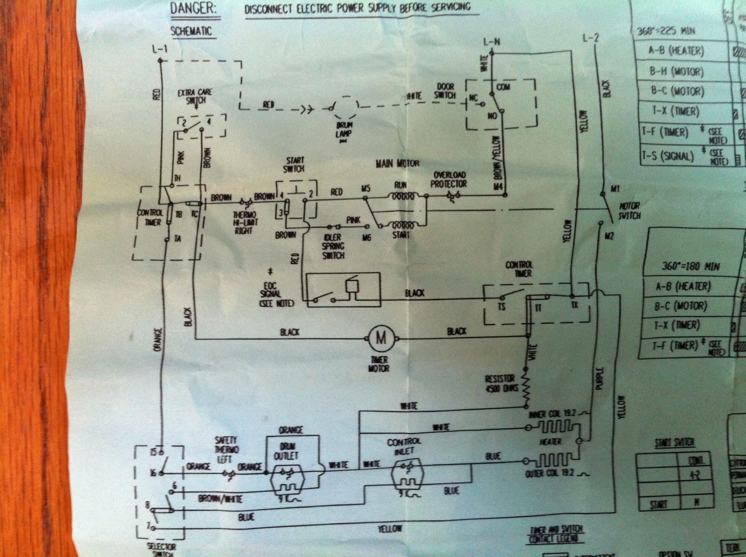 Wiring Diagram For 220 Volt Dryer Outlet Dryer outlet