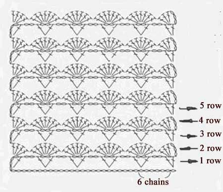 Free Easy Crochet Pattern Swatches And Charts Crochet Diagram Crochet Motif Crochet Patterns