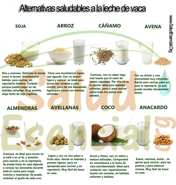 Pin En Diet Nutrition