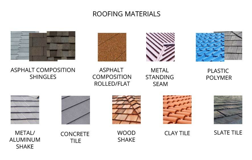 Roofing Materials You Can Use For Your Roof Carmel Types