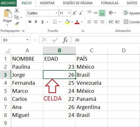 Cómo Usar Formulas Básicas De Excel Hojas De Cálculo Apuntes De Lengua Formulas