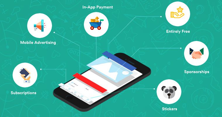 The Art of Chat App Business Model | Messaging Solution