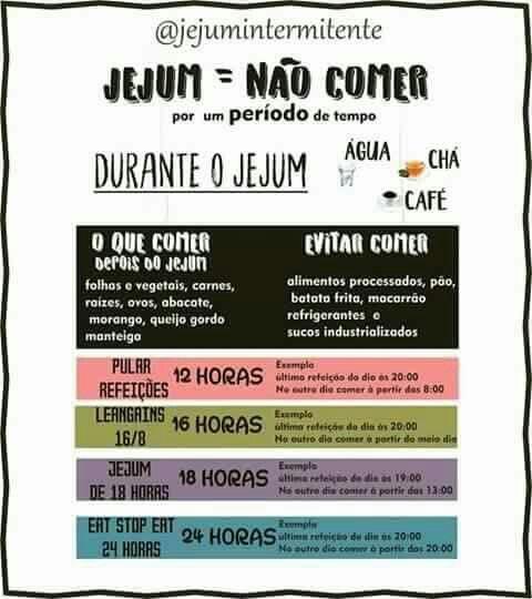 Dieta low carb e jejum intermitente pdf
