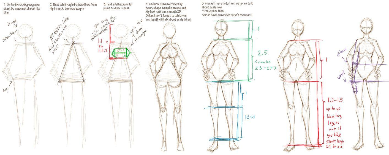 (7) Como desenhar MANGÁ - Tutorial ANATOMIA 01 ~ TUTORIAIS MANGÁ