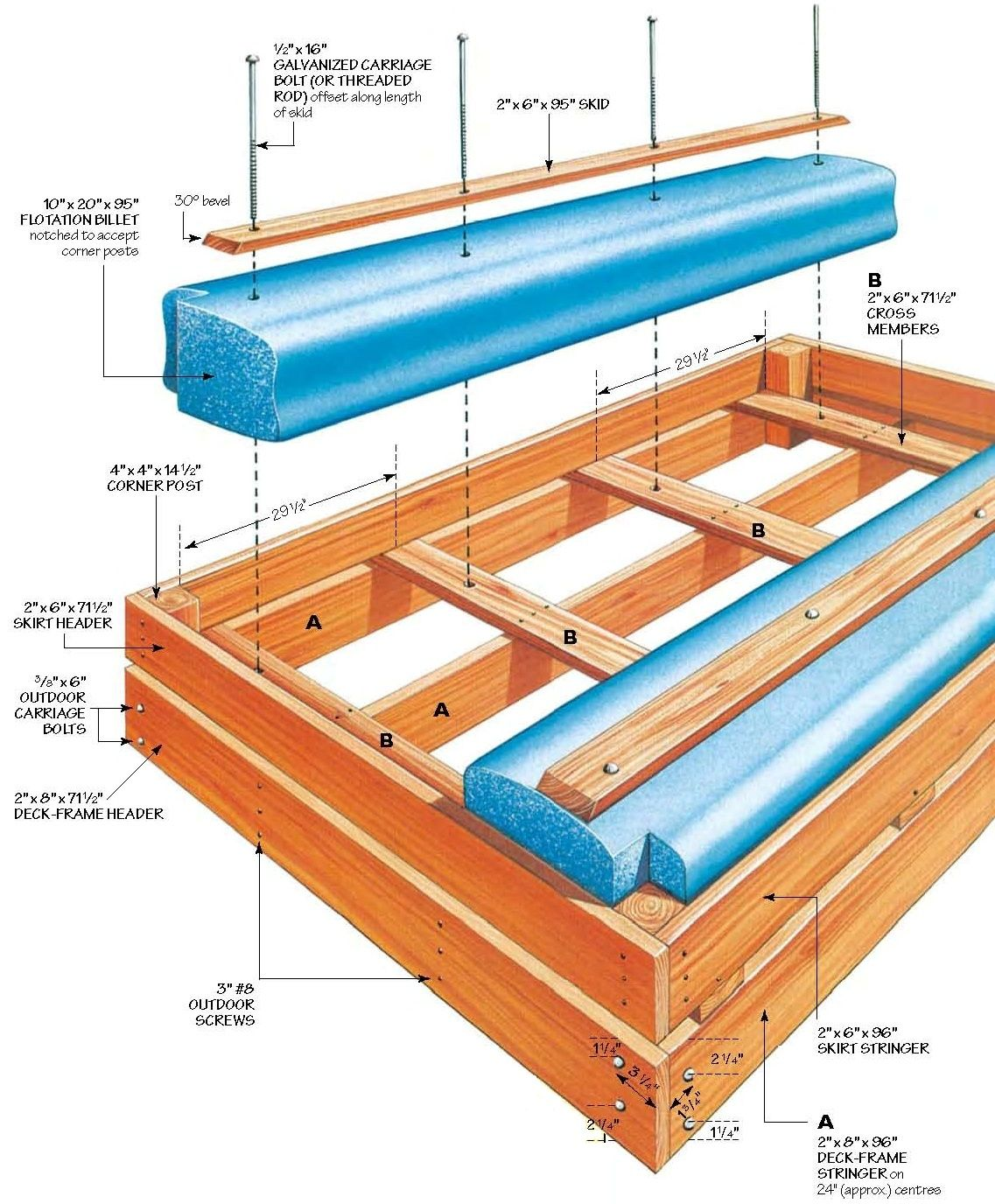 Free Swim Raft Wood Plans Free Step By Step Shed Plans Floating Dock Plans Raft Building Shed Plans