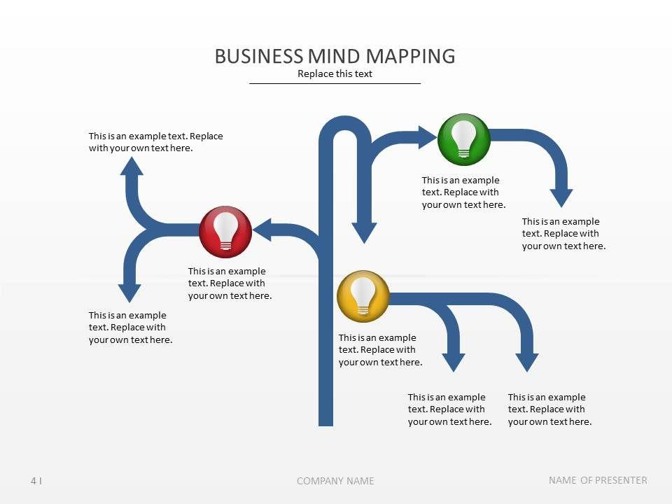 Business mindmap template presentation brainstorming template business mindmap template presentation brainstorming template ccuart Choice Image