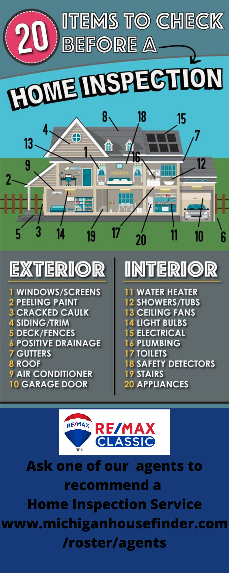 Items To Check Before Inspection Remax House Search Distressed Property