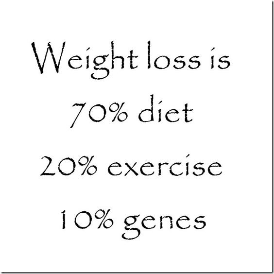 what percentage of weight loss is diet