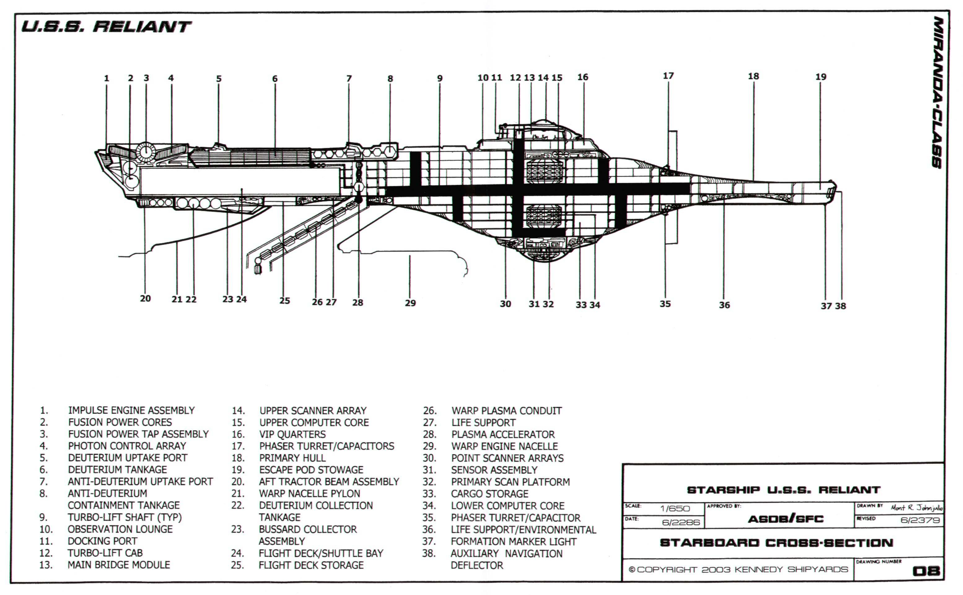 Reliant Cross Section