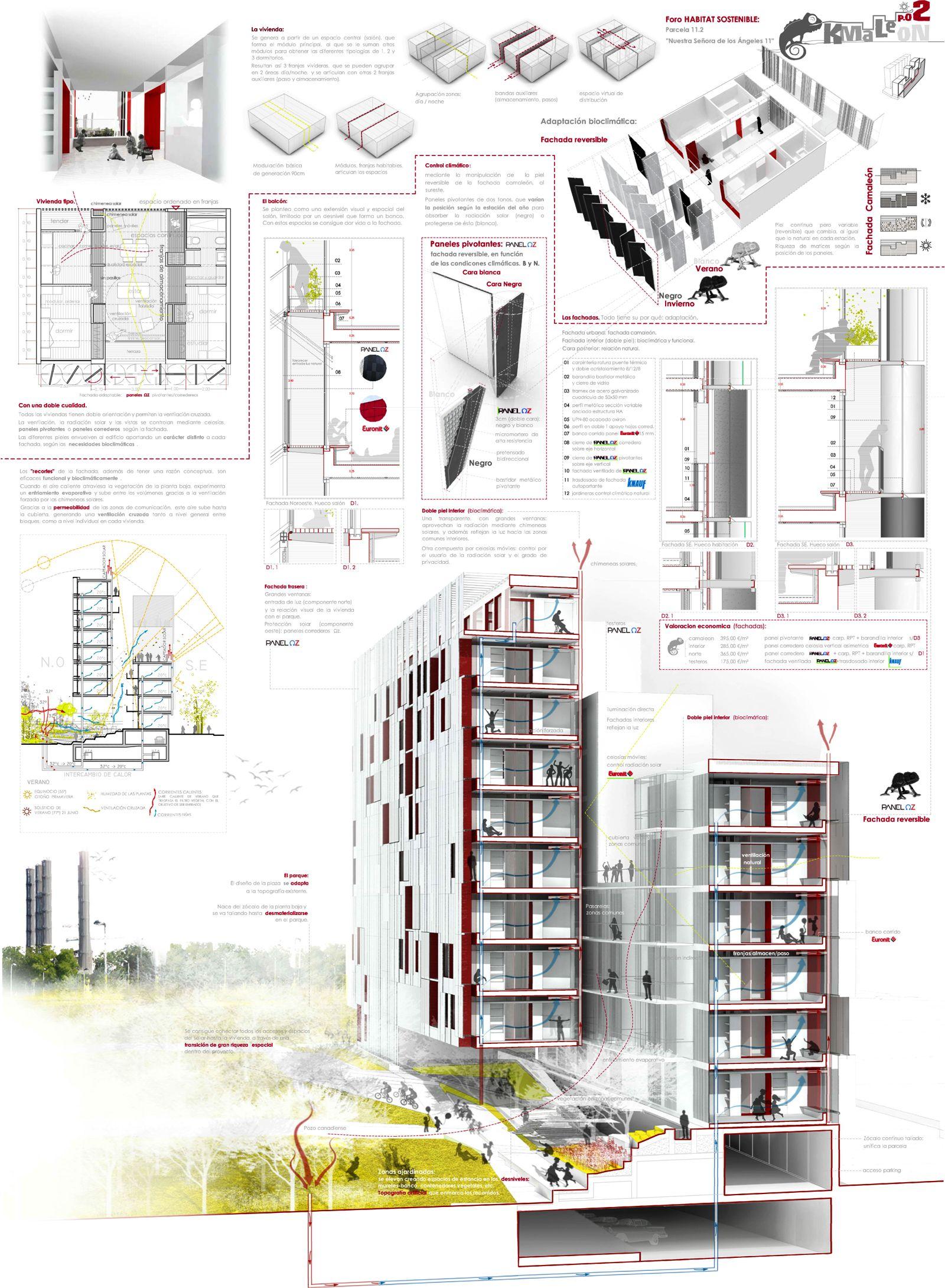 Galería De Kmalaeon: Conjunto De Viviendas / GEA Arquitectos   1.  Architecture PanelSustainable ...