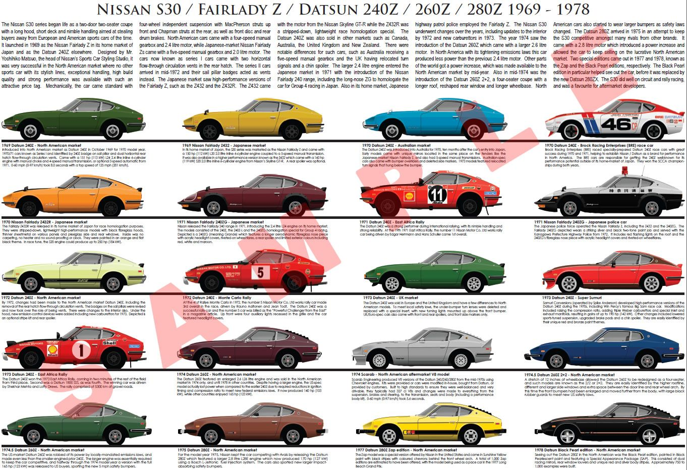 this model chart poster print profiles the datsun s30 series also known as the datsun 240z 260z and 280z and the nissan fairlady datsun 240z datsun nissan pinterest