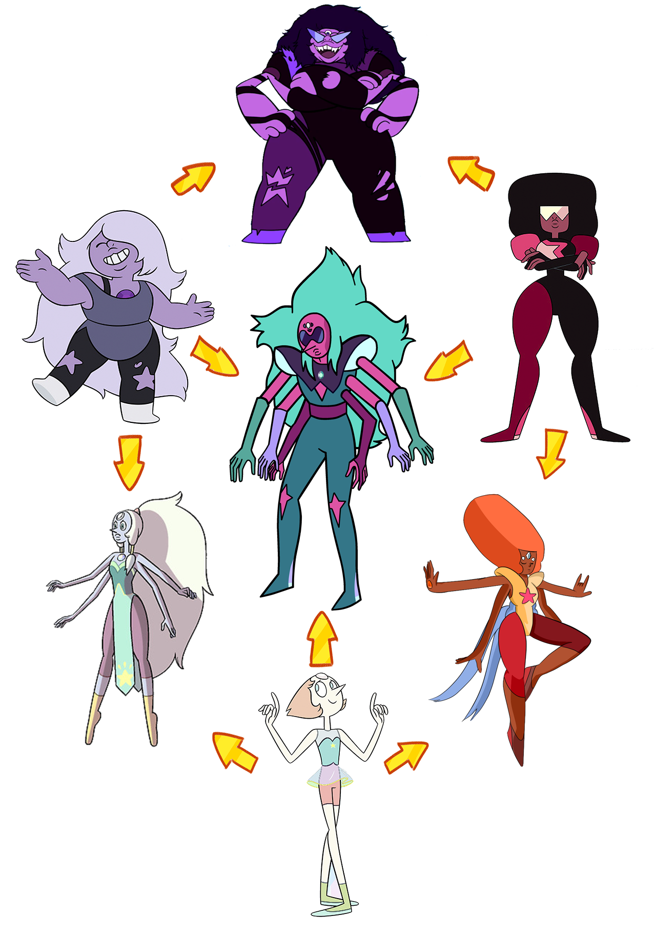 The Crystal Gems Fusions By Bfdifan1234 On Deviantart Steven Universe Fusion Steven Universe Theme Song Steven Universe