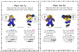 Soft  'g' & 'c' work with their stick vowel friends and hard 'g' and 'c' work with their round vowel friends.