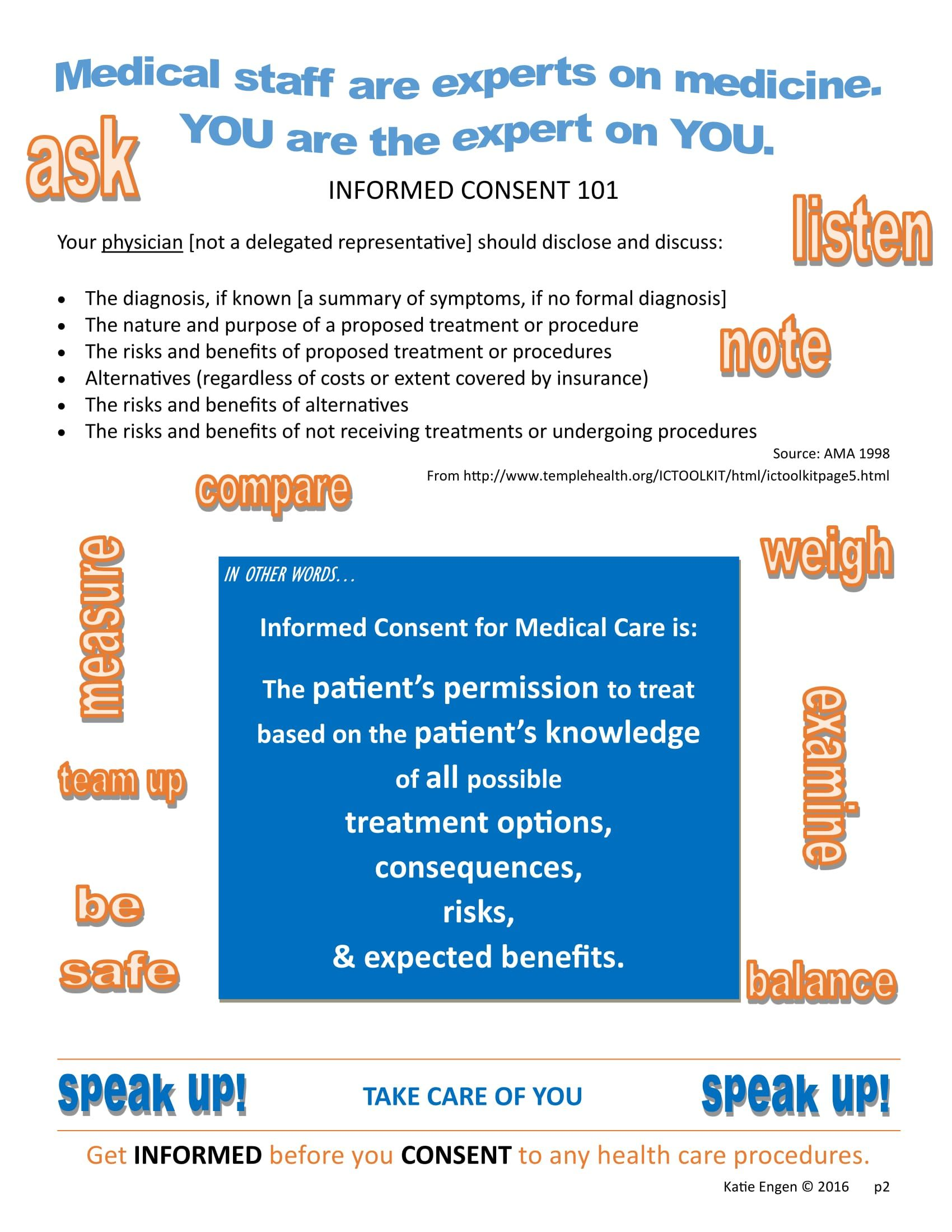 Free Mini Poster Informed Consent
