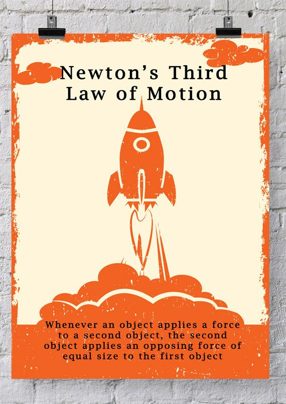 Printable Newton S Laws Of Motion Posters Science Poster Newtons Laws Of Motion Newtons Laws Motion Poster