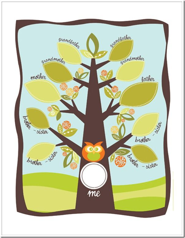 Family Tree Template Conjuntos Pinte