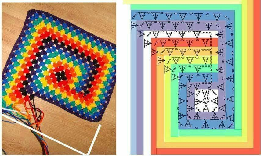 For a rug or a blanket