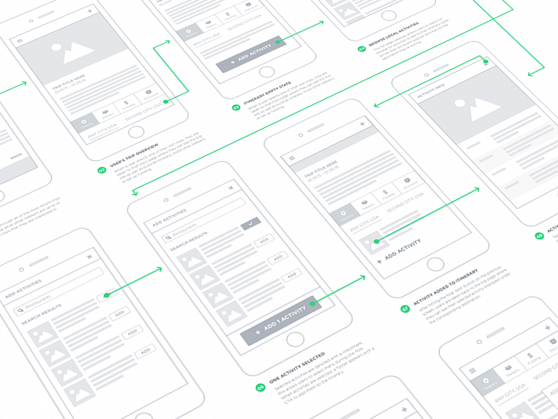 Stop Pushing Ux Designer As A Job Title Good Article Written On The Different Variation Of Ux And Designer Roles Wireframe Web Design Design Thinking