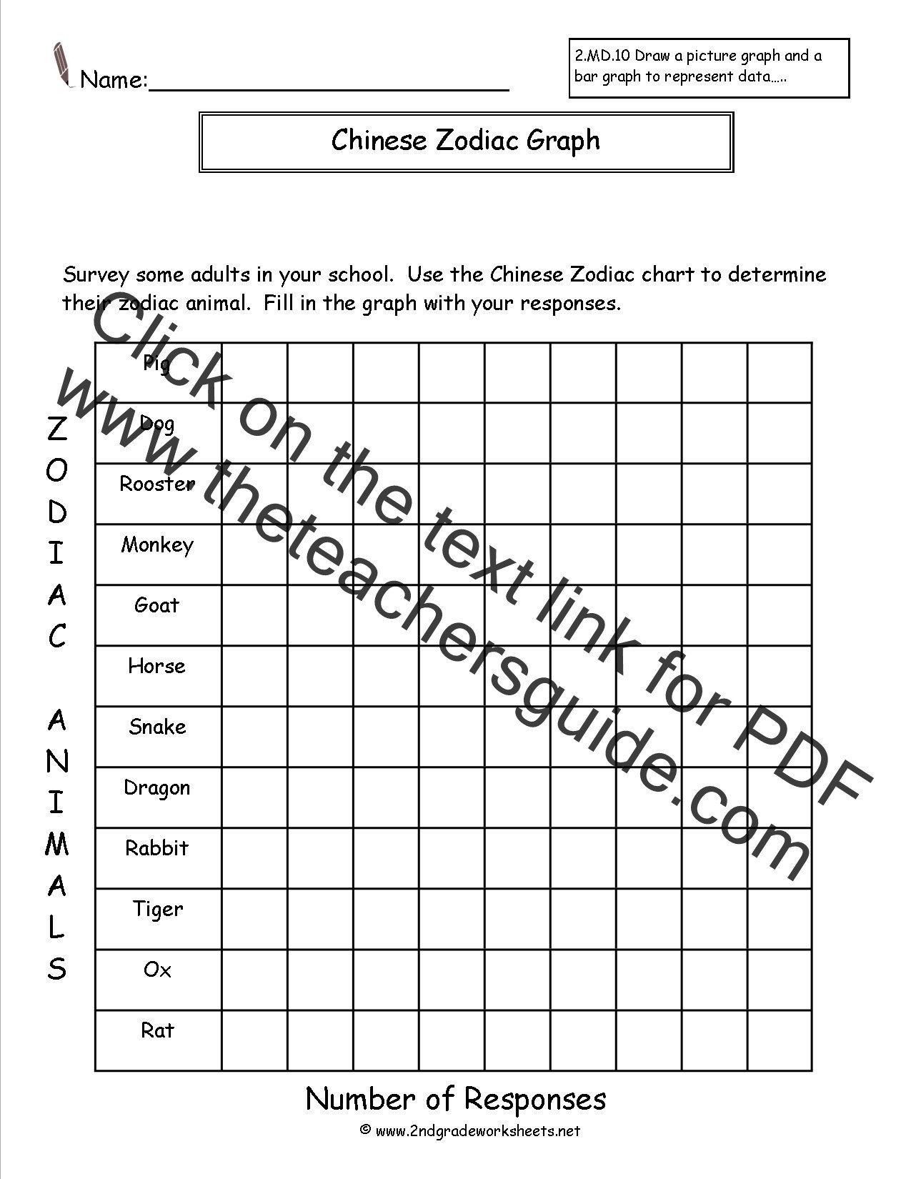 Bar Graph Worksheets 5th Grade Charts And Graphs