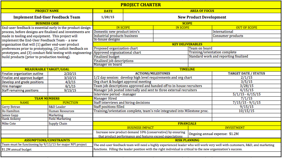 project charter Recherche Google Aide mémoire