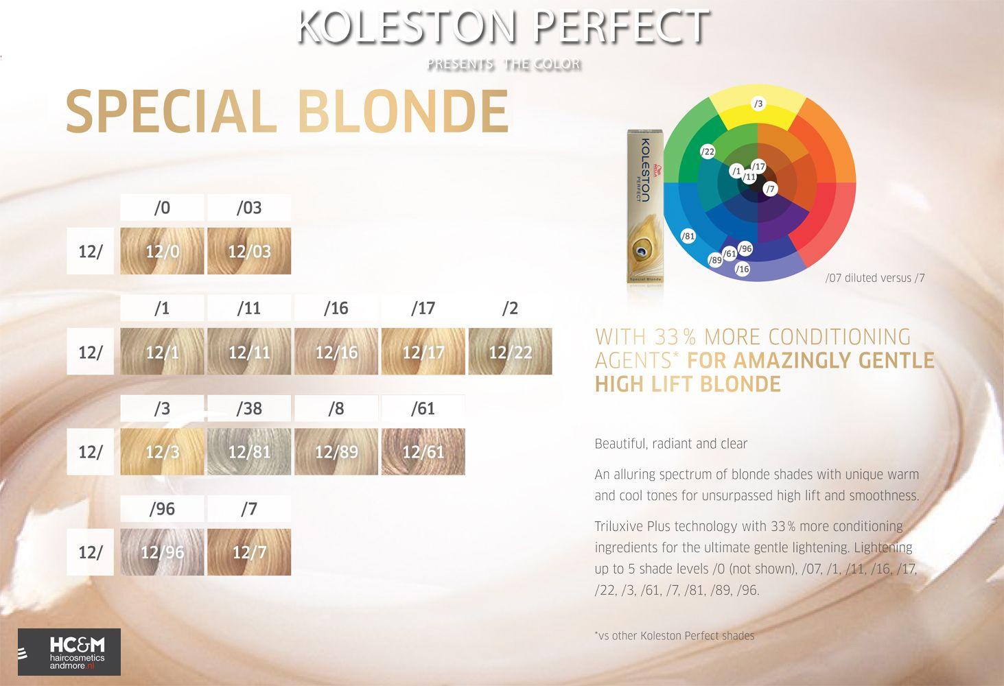 Wella Professionals Koleston Perfect Presents The Color Special