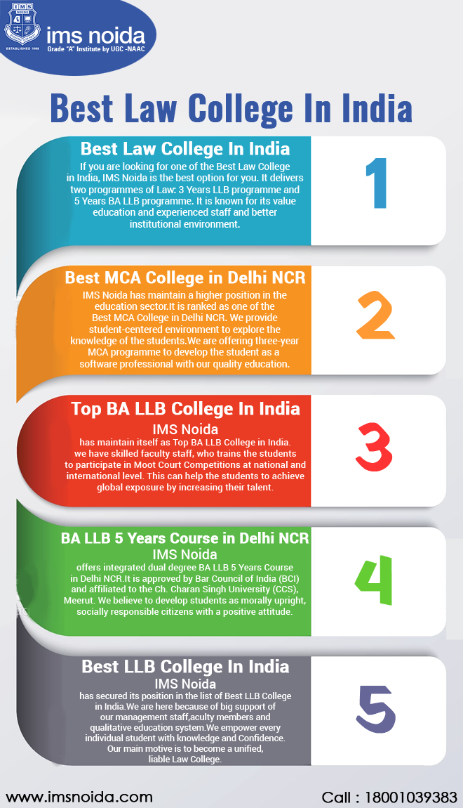 Best Bba College In Delhi Ncr College Education Best