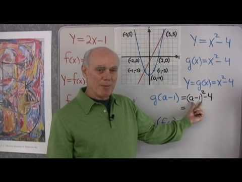 introduction to college algebra Prerequisite: mat 108 or appropriate score on the college level math exam   an introduction to limits and differential and integral calculus of algebraic and.