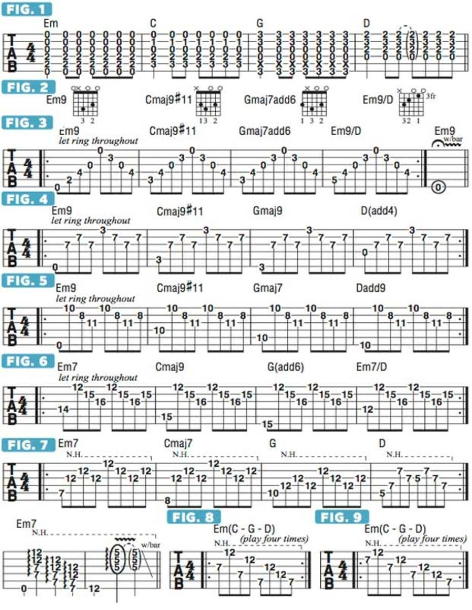 Enhancing A Basic Progression With Unusual Arpeggios Guitars And