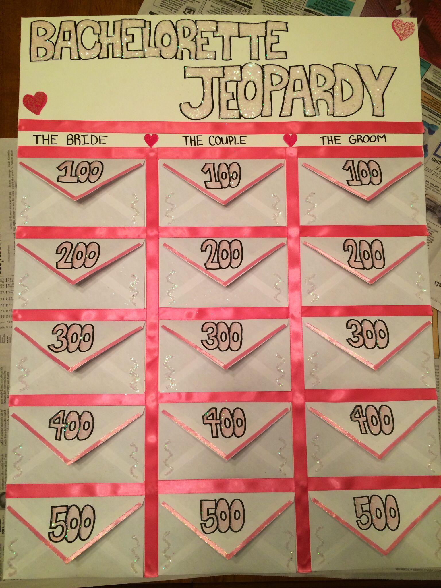 Bachelorette Jeopardy for the Bachelorette Party