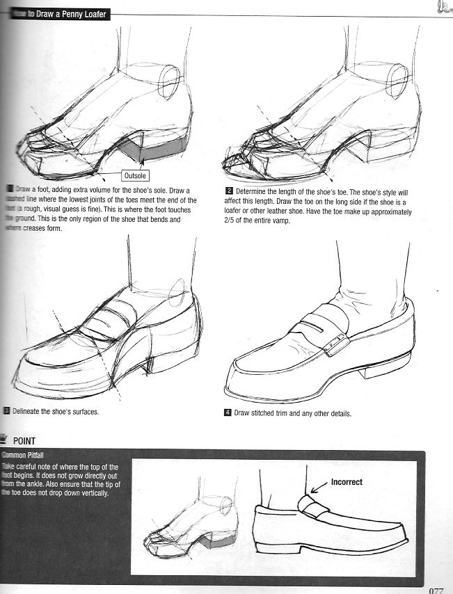 Guide To Drawing Shoes Loafers 55 Anatomy Of Foot Pinterest
