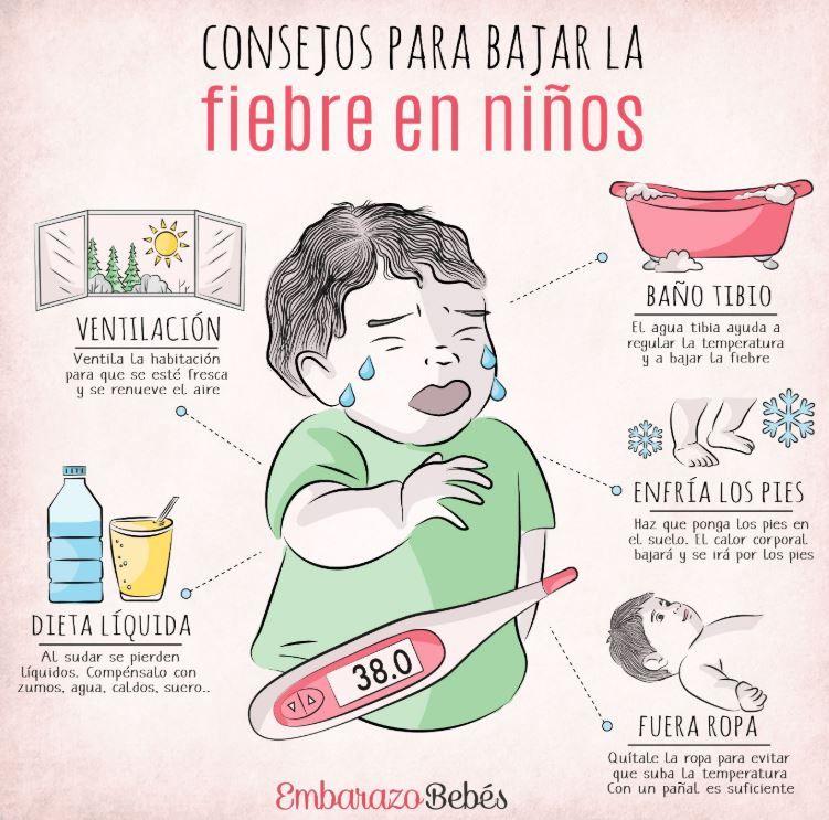 7 Ideas De Baby Tips Consejos Para El Embarazo Cuidados De Bebes Cuidados Del Recien Nacido