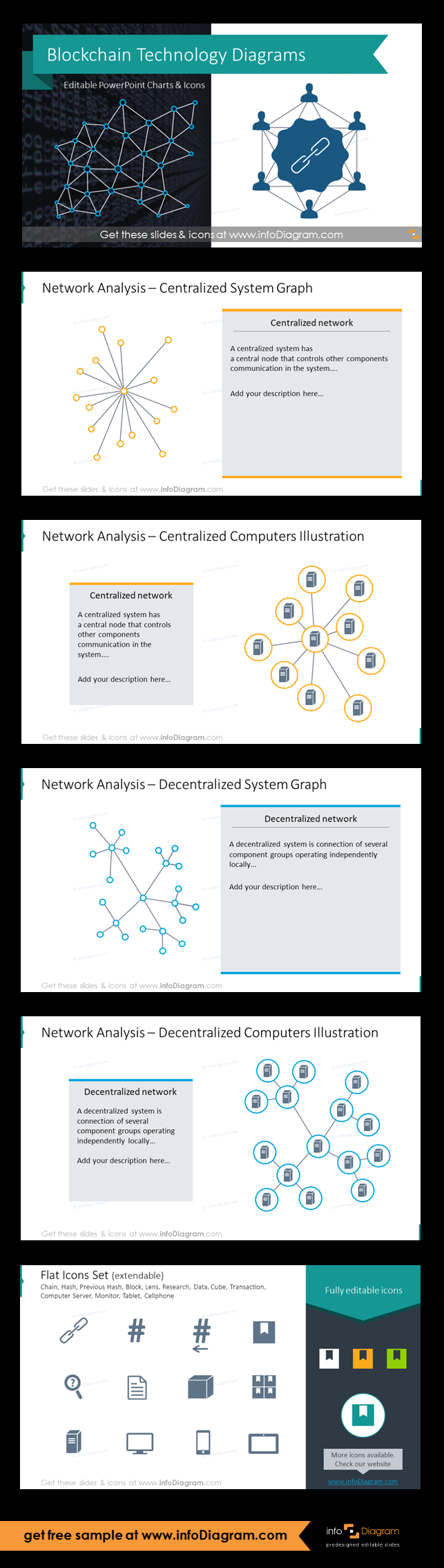 Blockchain Presentation Modern Diagrams Powerpoint Template And Graphics To Explain Block Chain Technology Benefits Applications Distributed Ledger Networks V Presentation Templates Powerpoint Design Templates