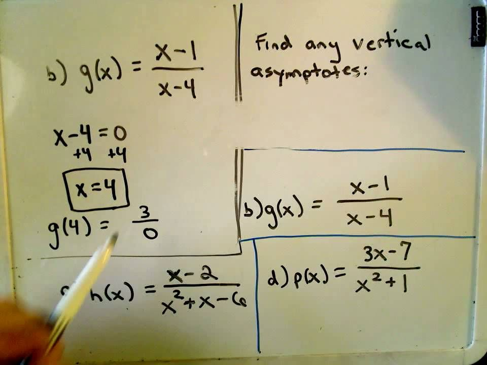 Finding Vertical Asymptotes Of Rational Functions Rational Function Mathematics Education