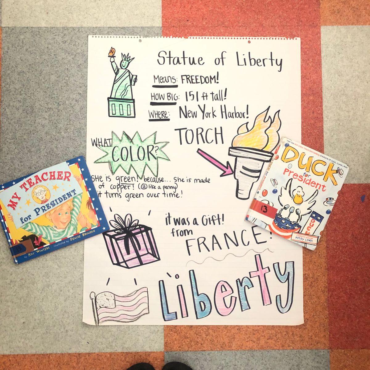 American Symbols Preschool Lesson In