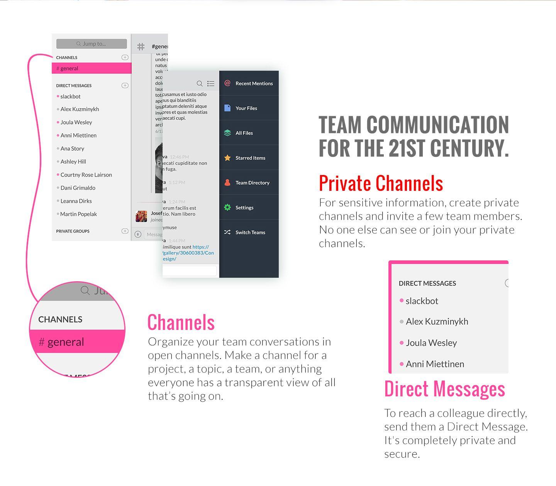 Best slack apps for remote teams information