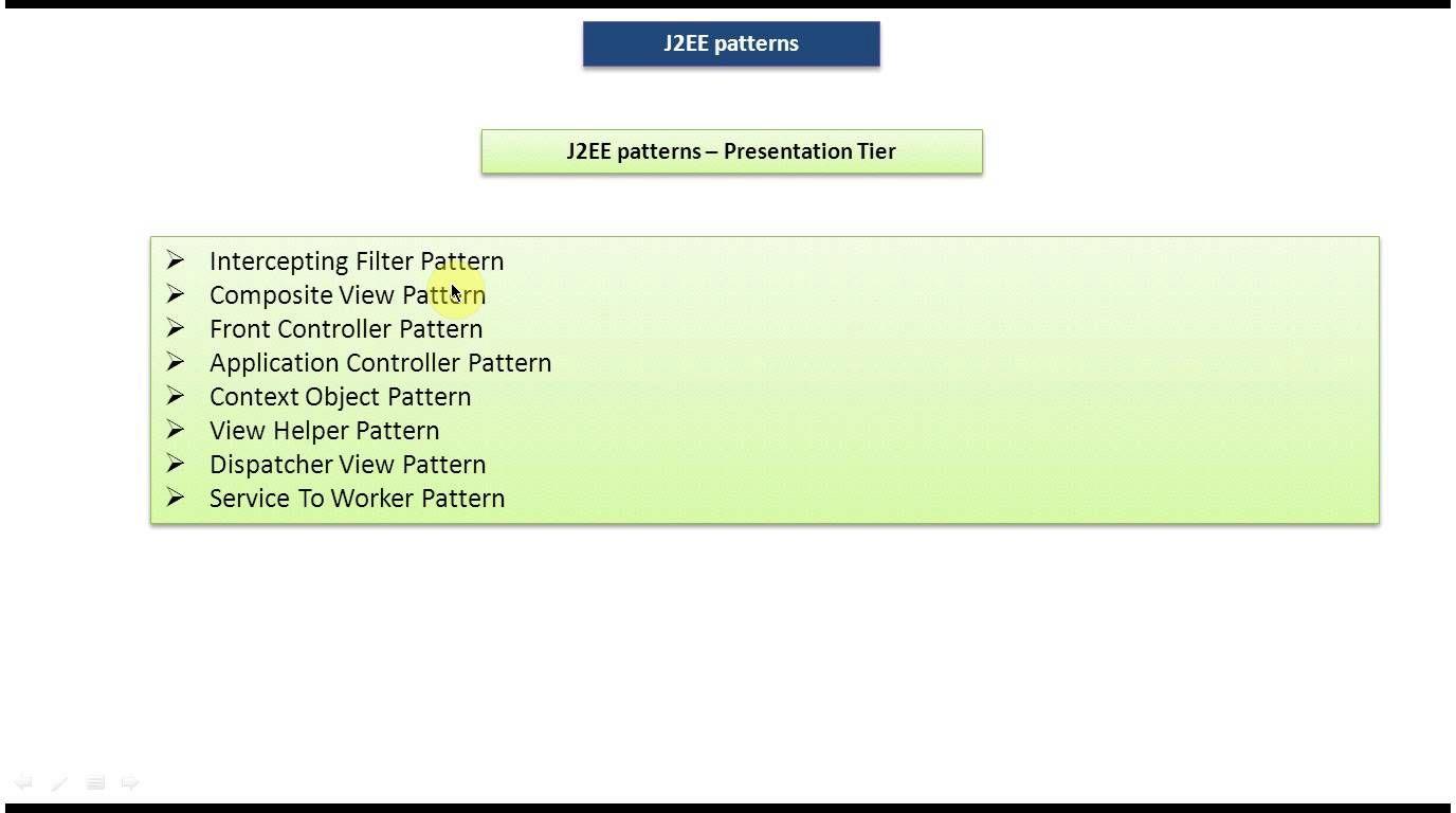 J2ee Patterns Presentation Tier Presentation Pattern Pattern