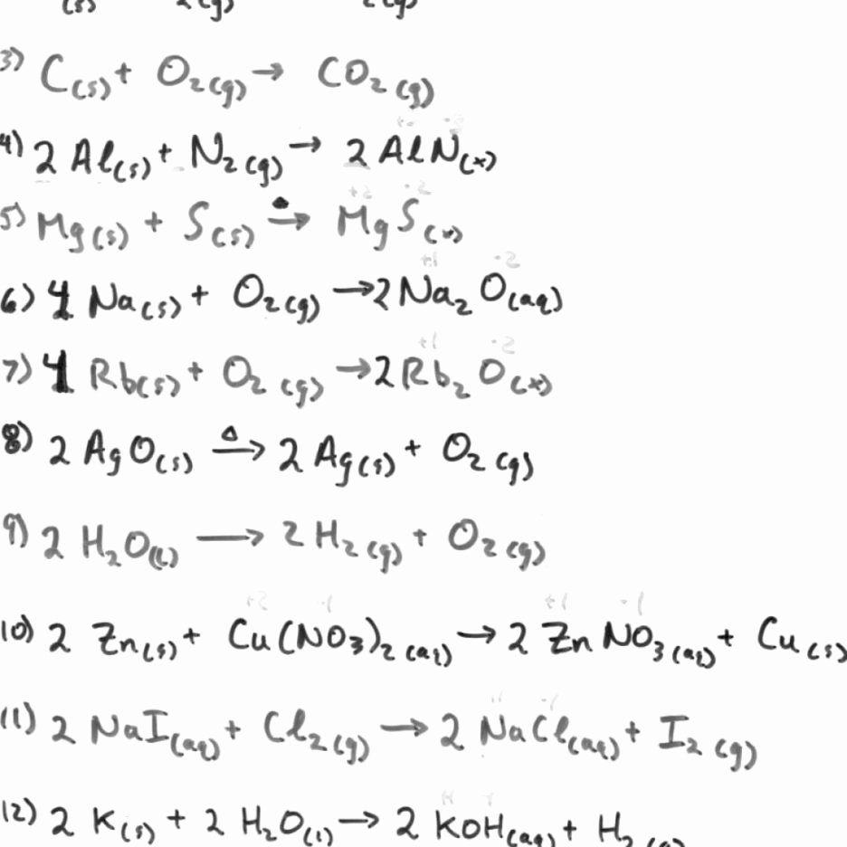 balancing chemical equations worksheet answers phet