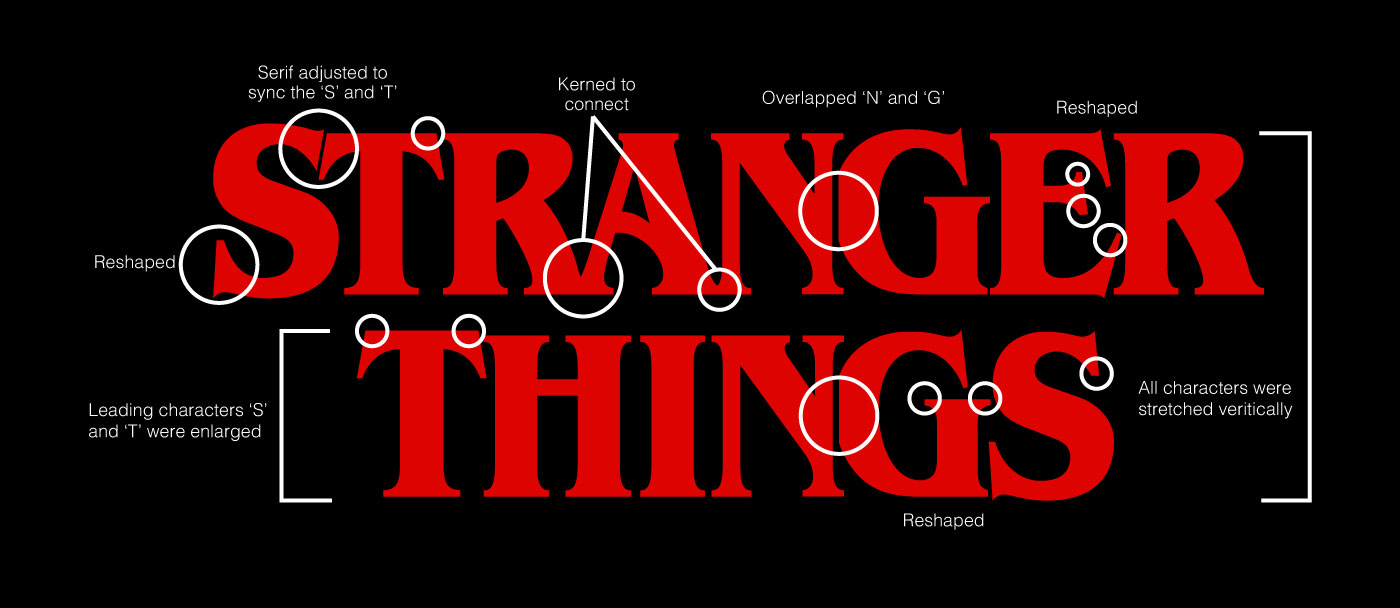 The Stranger Things Logo From Type to Title in 2020