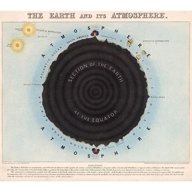 The earth and its atmosphere. Drawn and engraved by John Emslie. Published by…