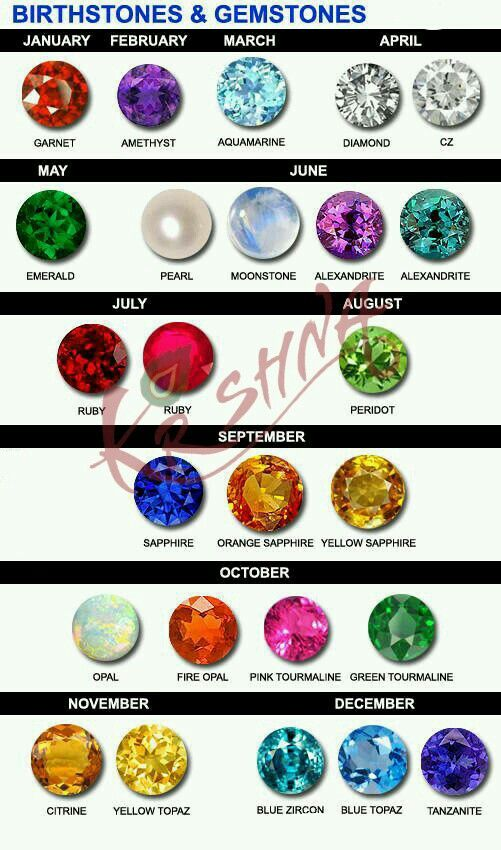Rasi Stones Birthstone Gems Crystals And Gemstones Gemstones